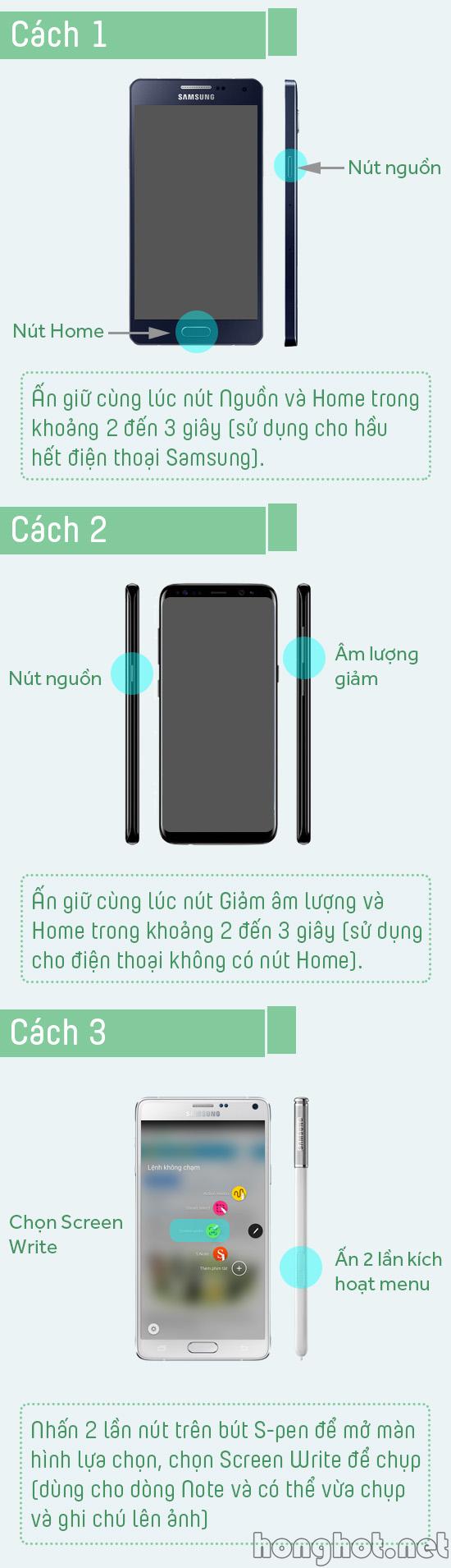 Info Graphic Cách chụp màn hình Samsung